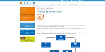 TIBO SA - Services (Analyse et Financement)